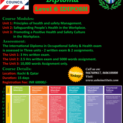 BSC International Diploma in kochi Reg open for next batch Call 9447609617 8606108000
